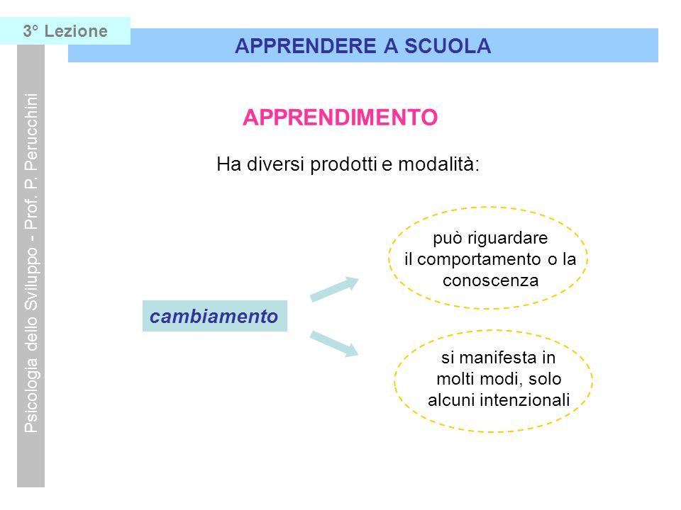 APPRENDIMENTO APPRENDERE A SCUOLA Ha diversi prodotti e modalità: