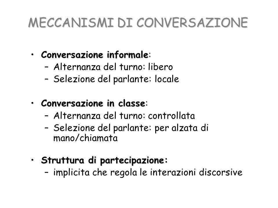 MECCANISMI DI CONVERSAZIONE