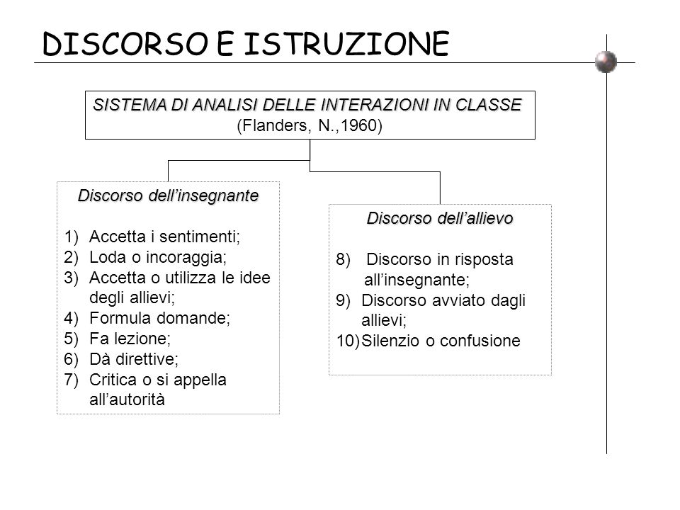 DISCORSO E ISTRUZIONE SISTEMA DI ANALISI DELLE INTERAZIONI IN CLASSE