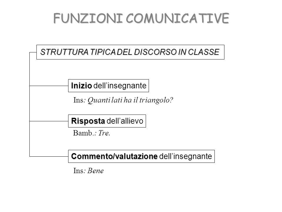 FUNZIONI COMUNICATIVE