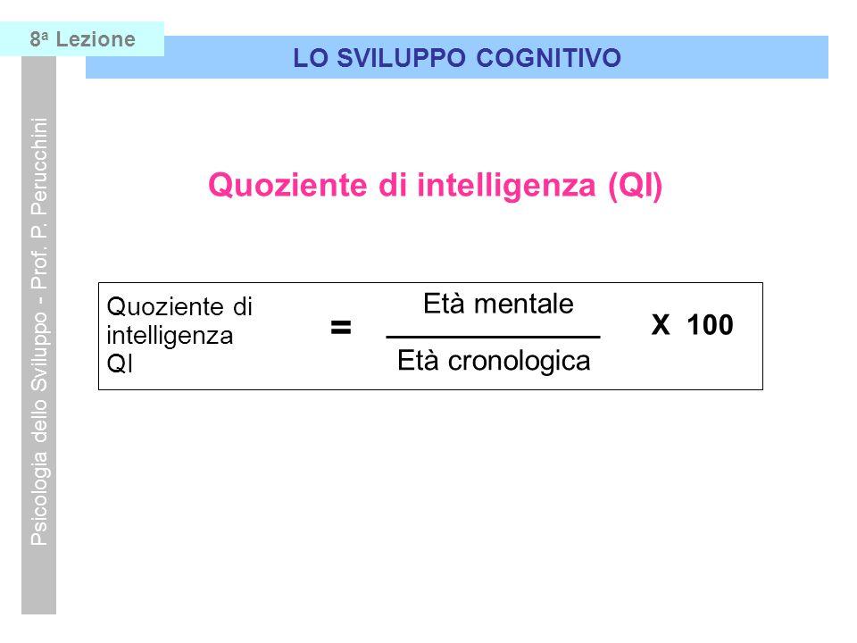 Quoziente di intelligenza (QI)