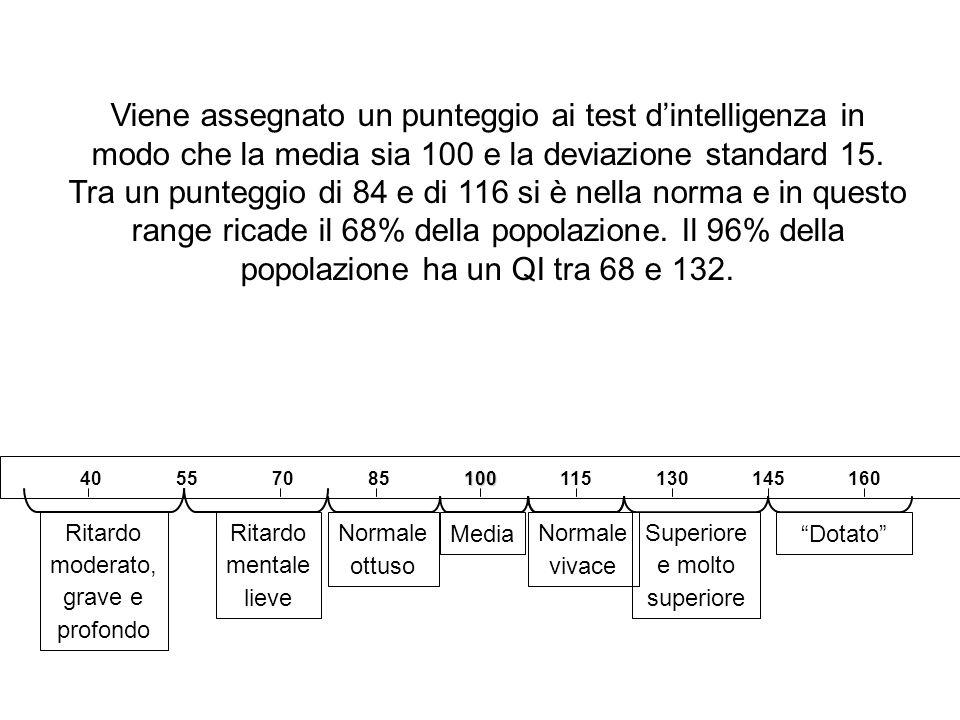 Viene assegnato un punteggio ai test d'intelligenza in modo che la media sia 100 e la deviazione standard 15.