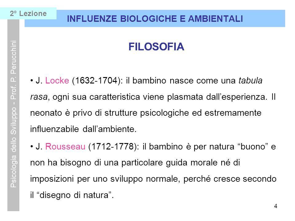 INFLUENZE BIOLOGICHE E AMBIENTALI