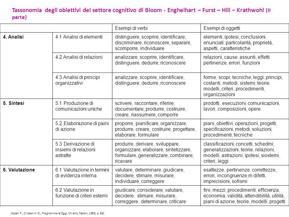 Tassonomia degli obiettivi del settore cognitivo di Bloom - Enghelhart – Furst – Hill – Krathwohl (II parte)