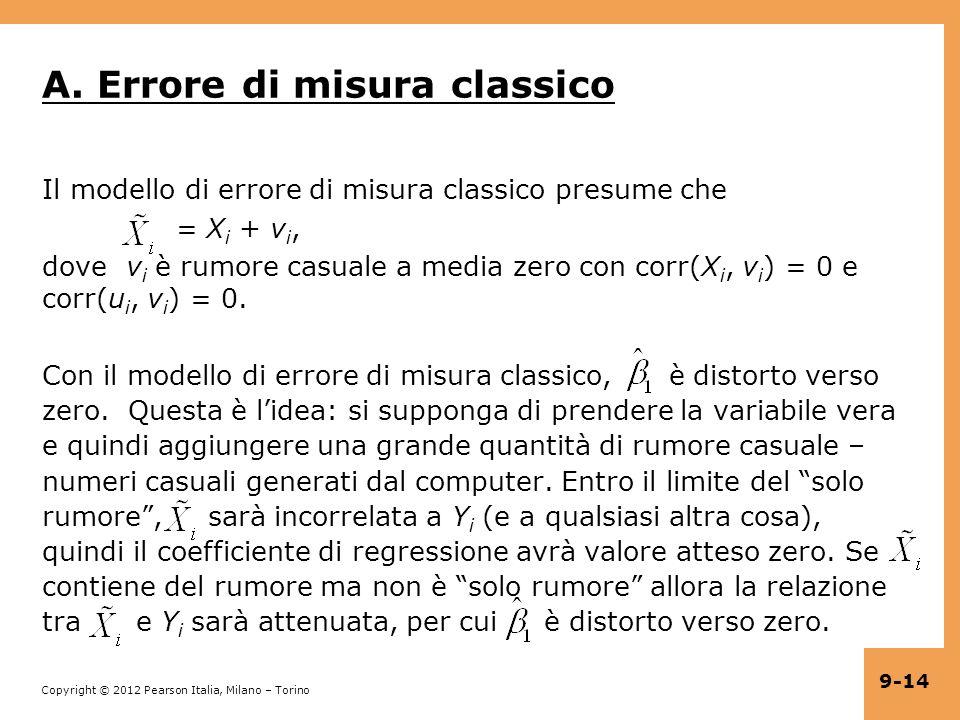 A. Errore di misura classico