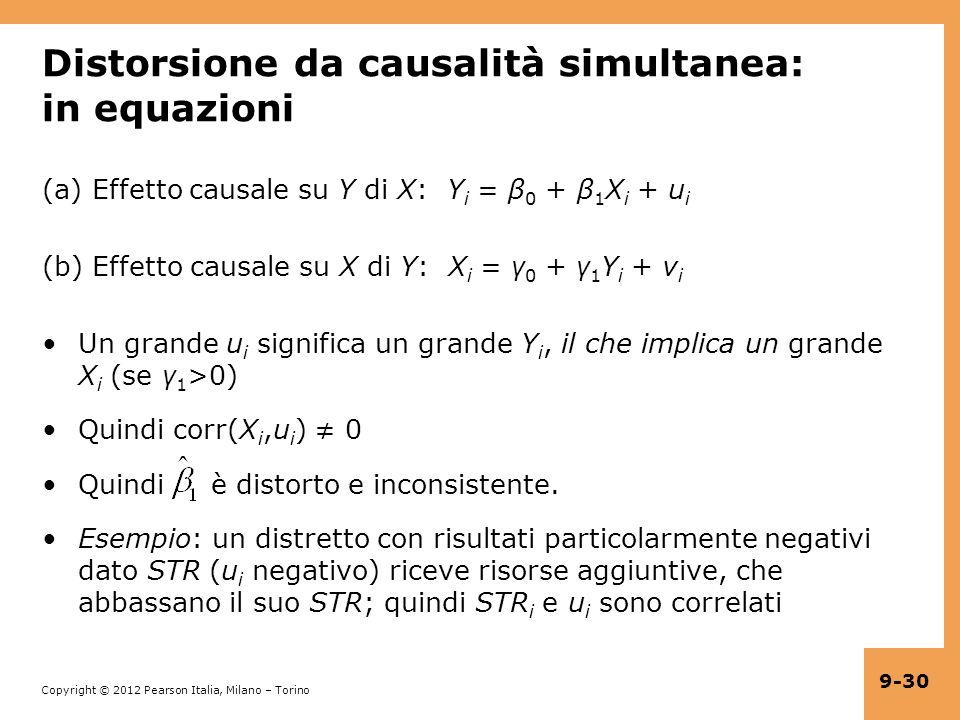 Distorsione da causalità simultanea: in equazioni