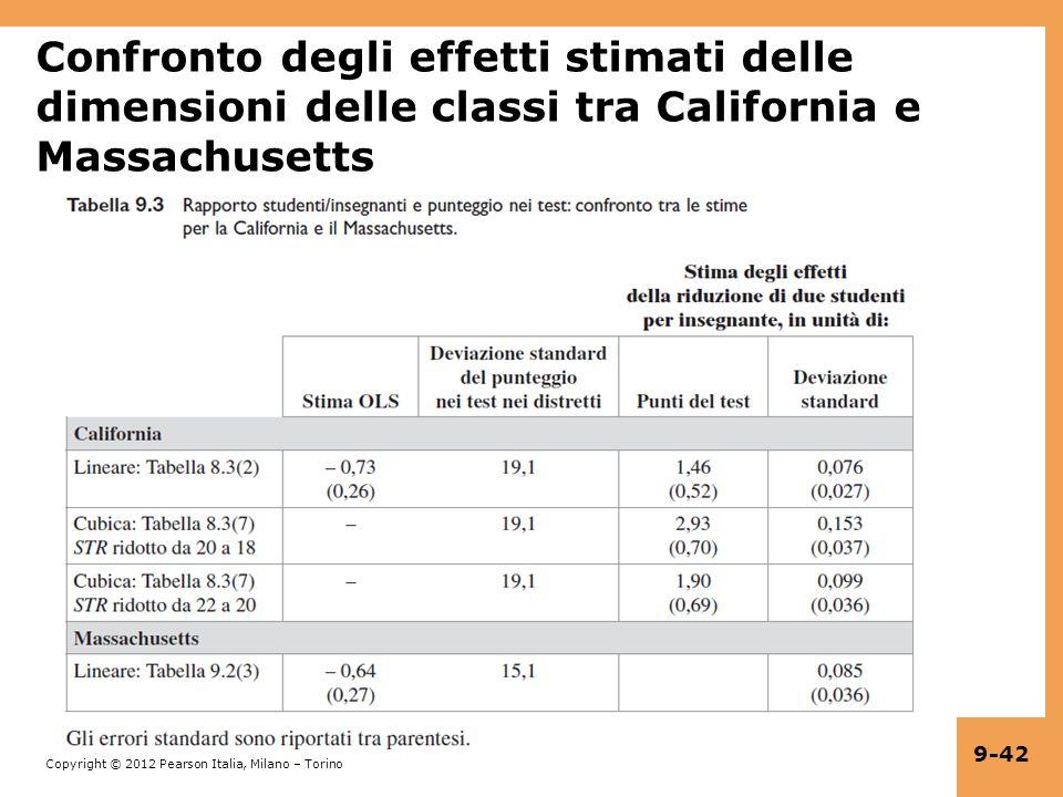 Confronto degli effetti stimati delle dimensioni delle classi tra California e Massachusetts