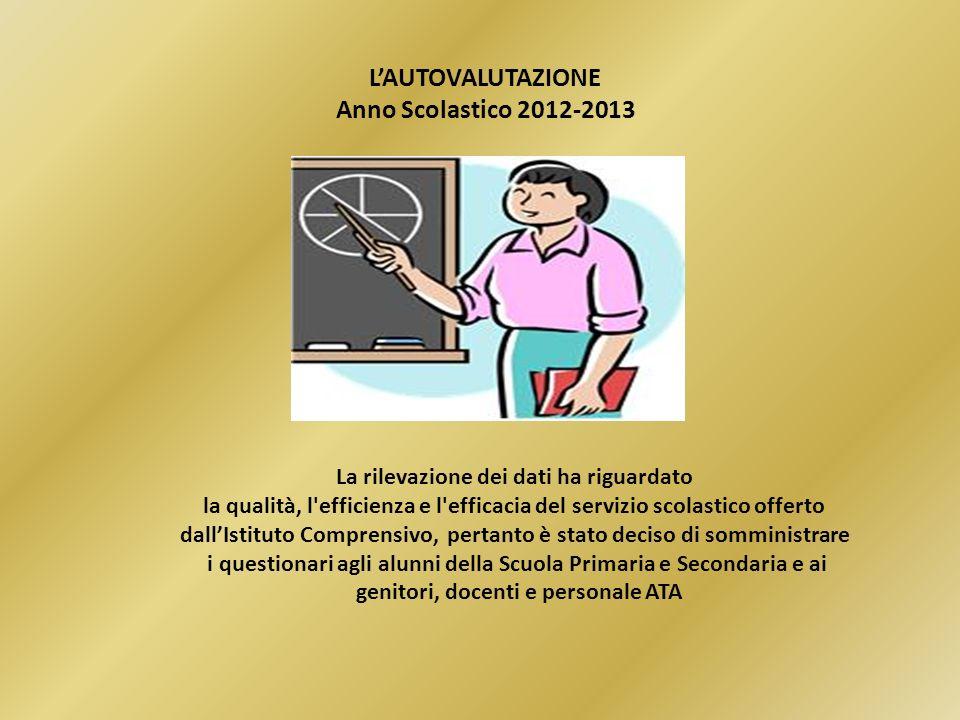 L'AUTOVALUTAZIONE Anno Scolastico 2012-2013