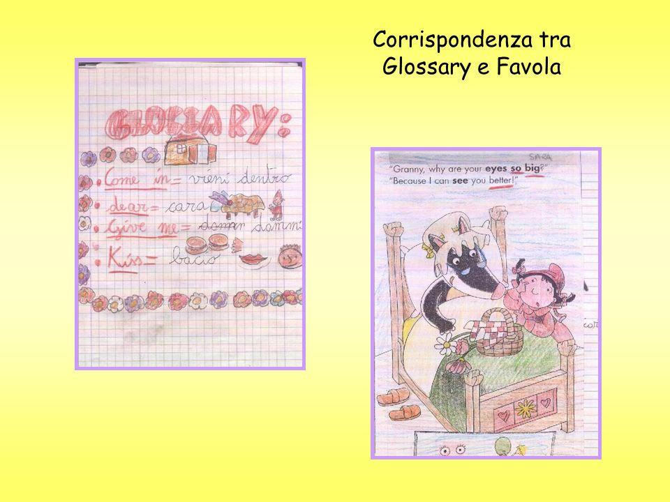 Corrispondenza tra Glossary e Favola