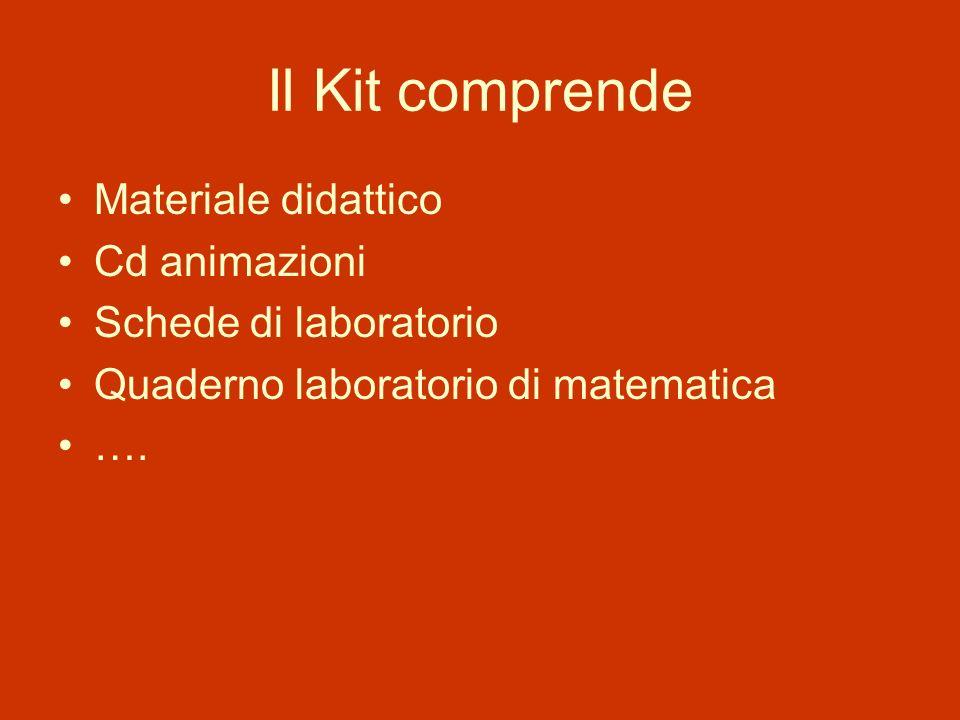 Il Kit comprende Materiale didattico Cd animazioni