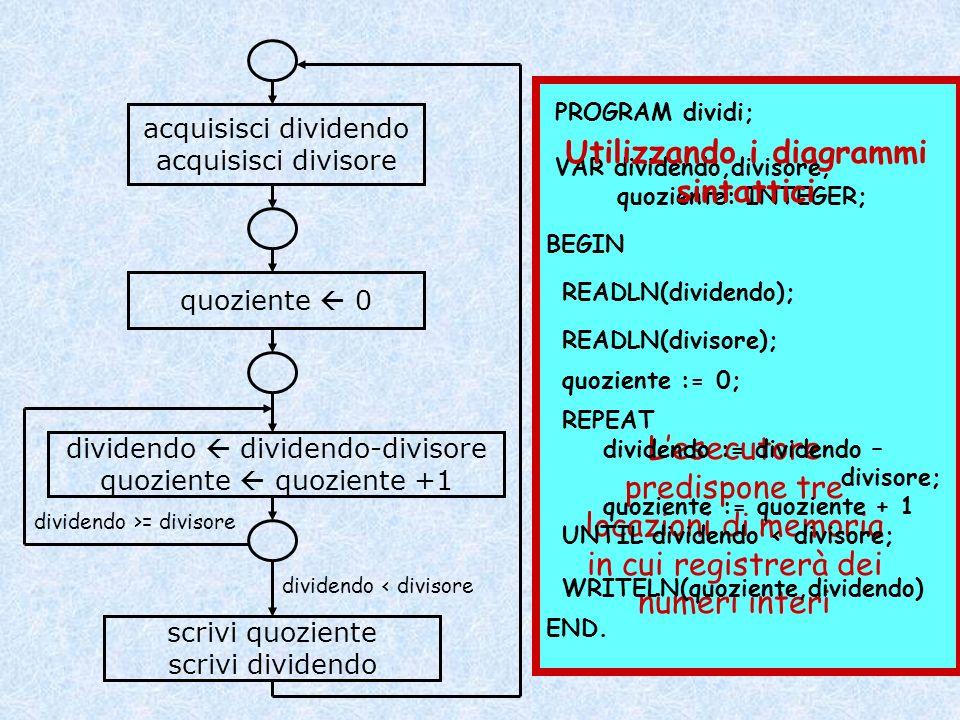 Utilizzando i diagrammi
