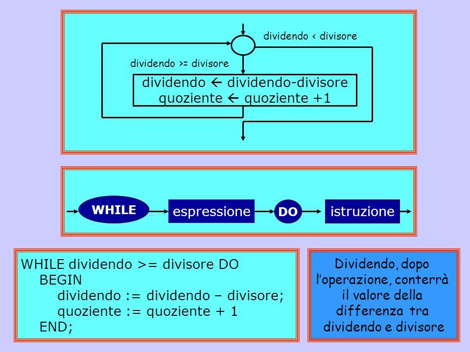:= := dividendo  dividendo-divisore quoziente  quoziente +1