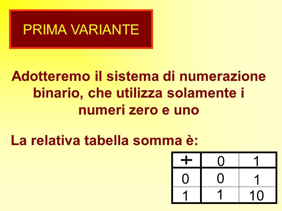 PRIMA VARIANTE Adotteremo il sistema di numerazione binario, che utilizza solamente i numeri zero e uno.
