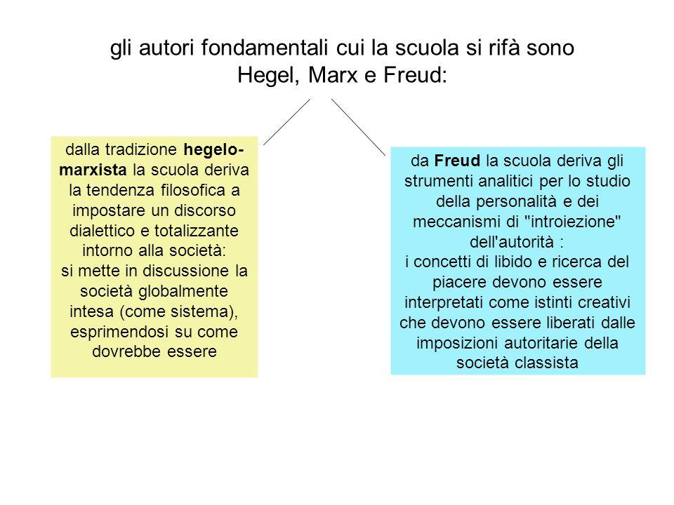 gli autori fondamentali cui la scuola si rifà sono Hegel, Marx e Freud:
