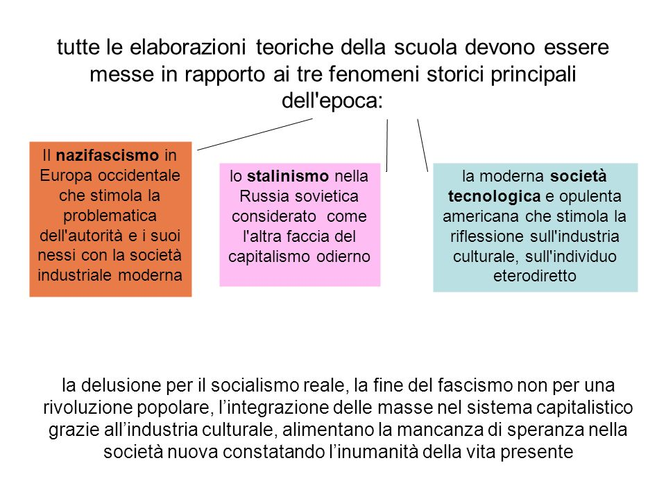 Il nazifascismo in Europa occidentale
