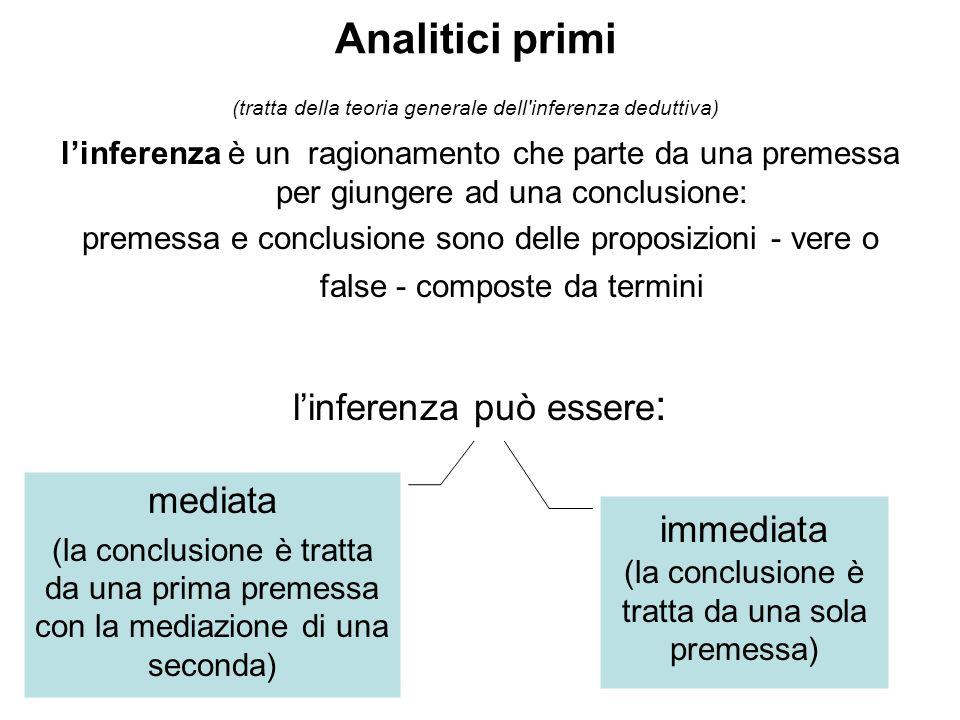 Analitici primi (tratta della teoria generale dell inferenza deduttiva)