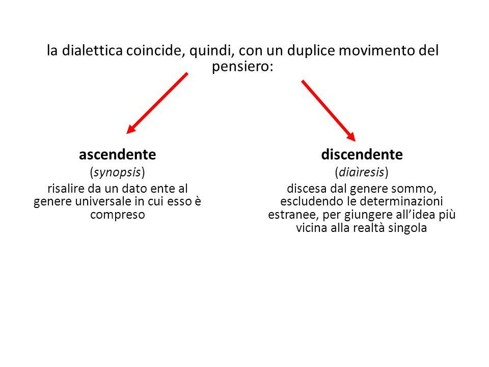 la dialettica coincide, quindi, con un duplice movimento del pensiero: