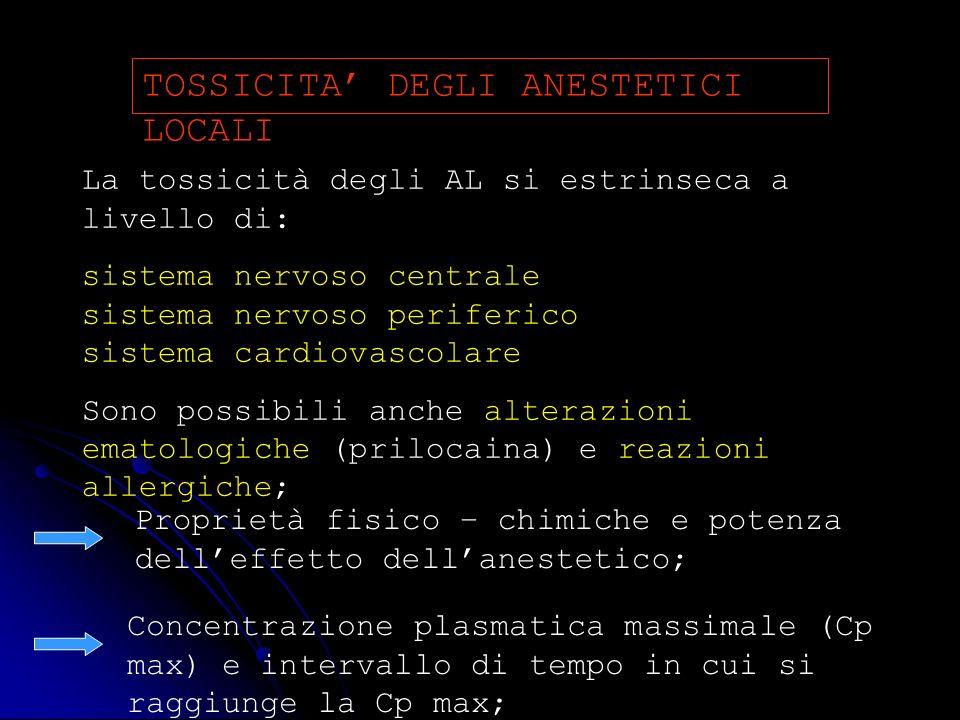 TOSSICITA' DEGLI ANESTETICI LOCALI