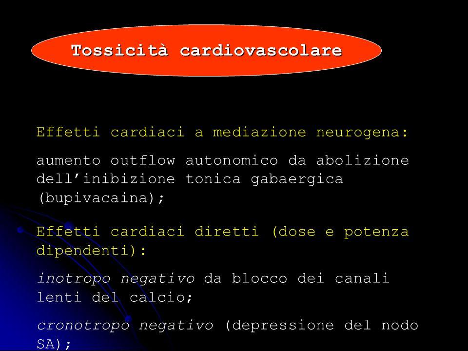 Tossicità cardiovascolare