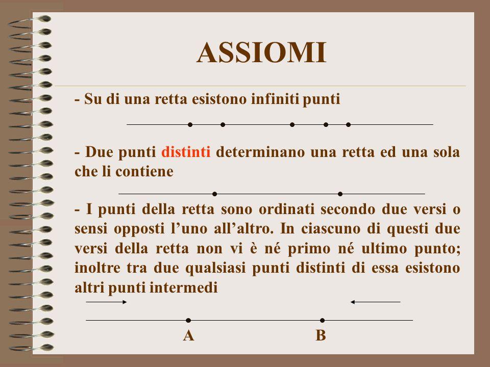 ASSIOMI - Su di una retta esistono infiniti punti