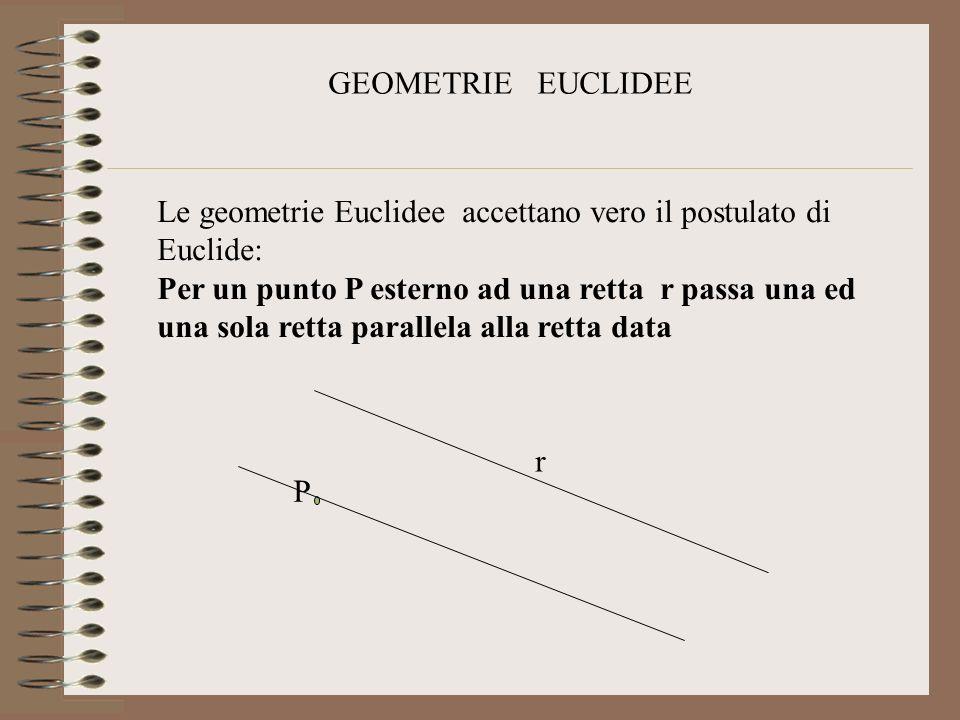 GEOMETRIE EUCLIDEE Le geometrie Euclidee accettano vero il postulato di Euclide: