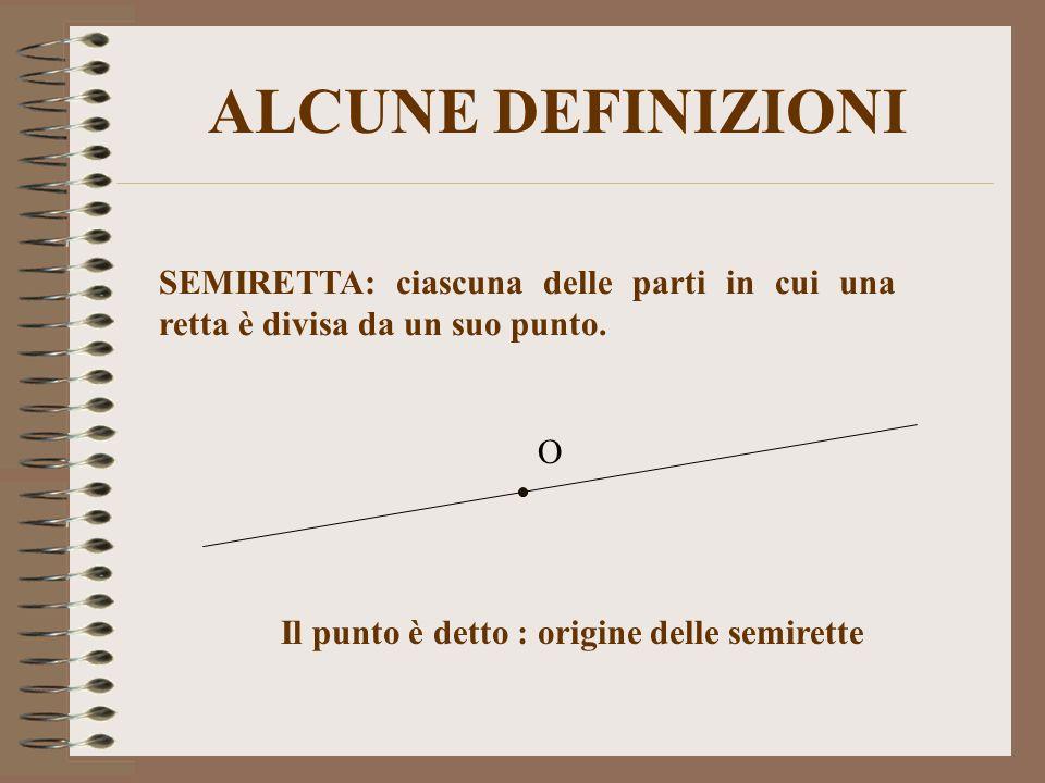 ALCUNE DEFINIZIONI SEMIRETTA: ciascuna delle parti in cui una retta è divisa da un suo punto.