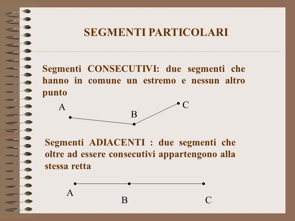 SEGMENTI PARTICOLARISegmenti CONSECUTIVI: due segmenti che hanno in comune un estremo e nessun altro punto.