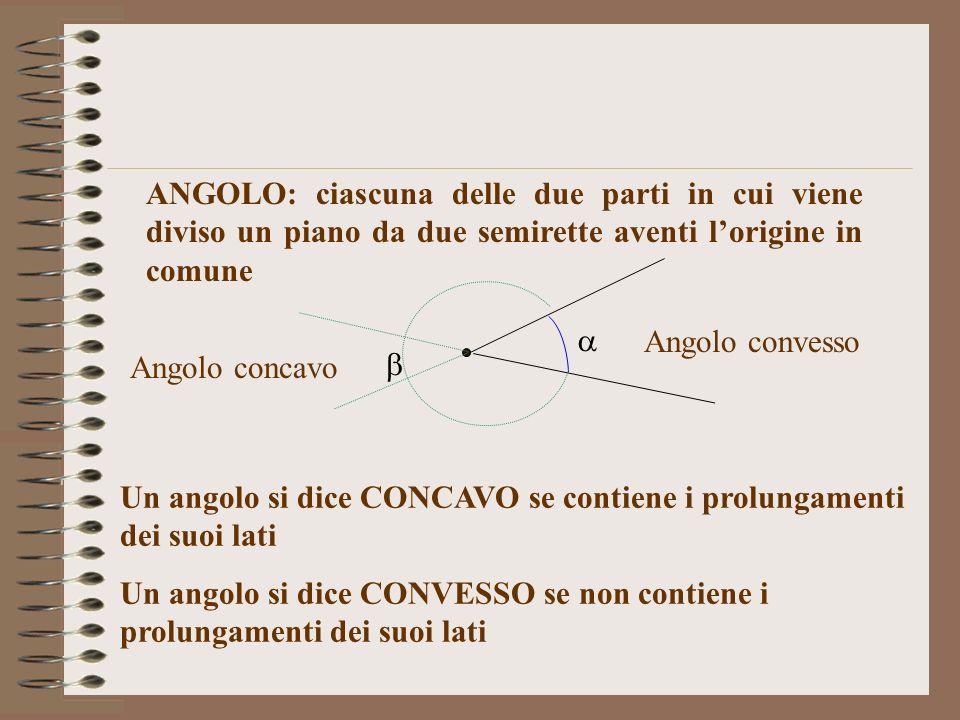 ANGOLO: ciascuna delle due parti in cui viene diviso un piano da due semirette aventi l'origine in comune