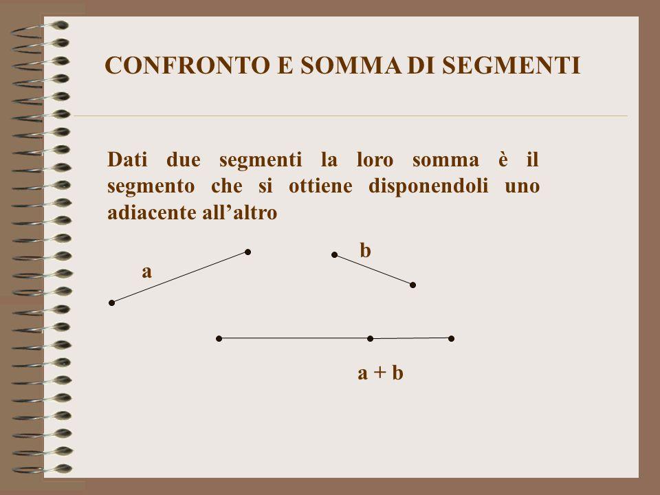 CONFRONTO E SOMMA DI SEGMENTI