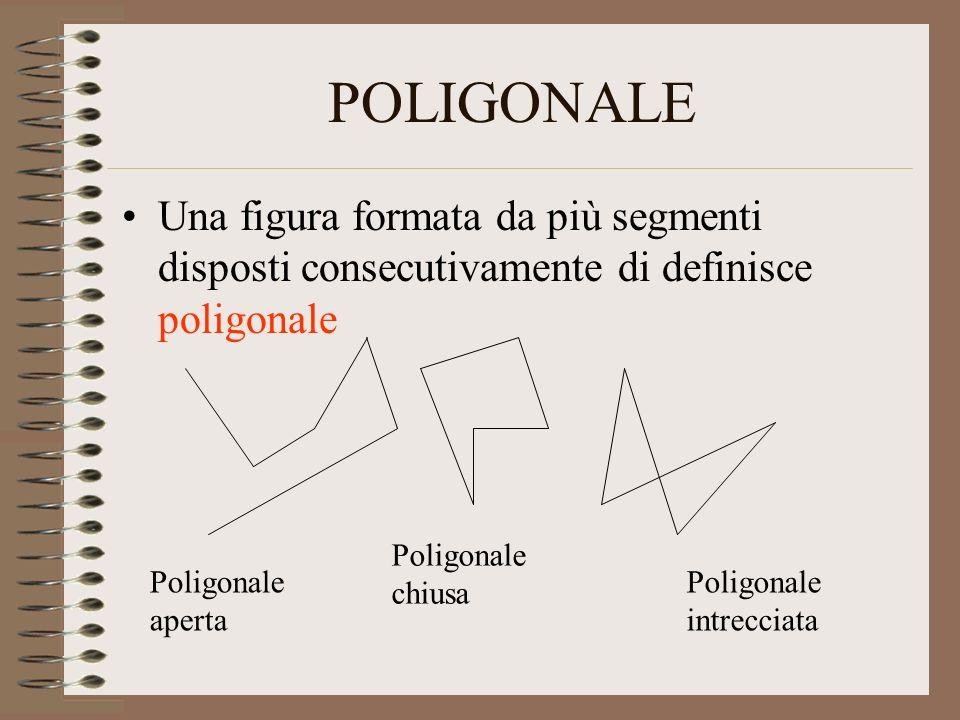 POLIGONALEUna figura formata da più segmenti disposti consecutivamente di definisce poligonale. Poligonale chiusa.