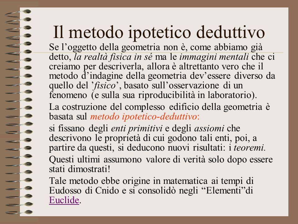 Il metodo ipotetico deduttivo