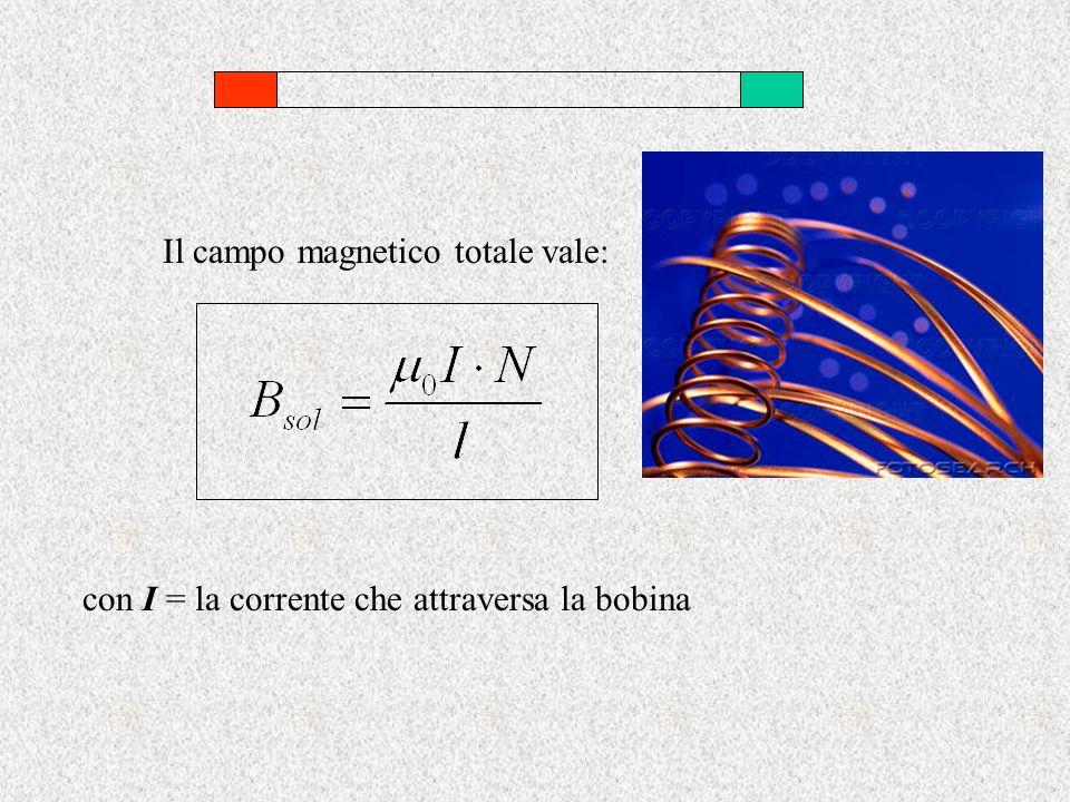 Il campo magnetico totale vale: