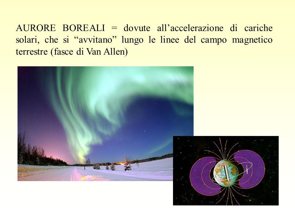 AURORE BOREALI = dovute all'accelerazione di cariche solari, che si avvitano lungo le linee del campo magnetico terrestre (fasce di Van Allen)