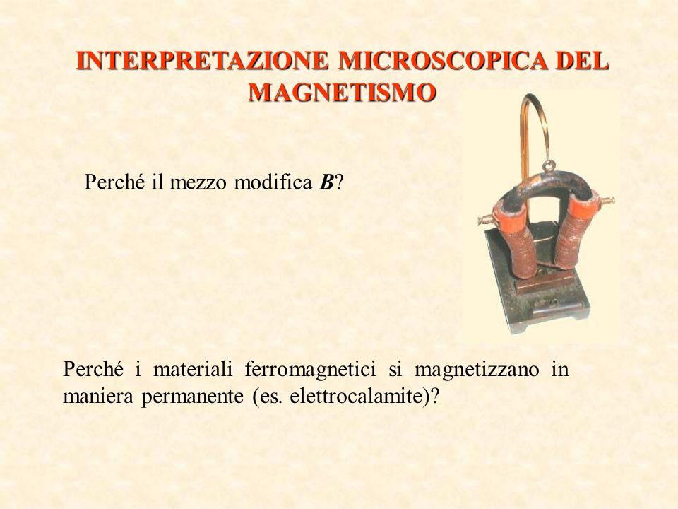 INTERPRETAZIONE MICROSCOPICA DEL MAGNETISMO