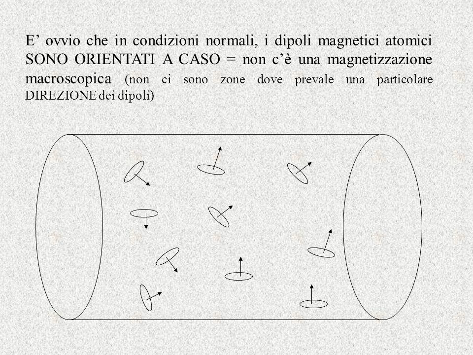 E' ovvio che in condizioni normali, i dipoli magnetici atomici SONO ORIENTATI A CASO = non c'è una magnetizzazione macroscopica (non ci sono zone dove prevale una particolare DIREZIONE dei dipoli)