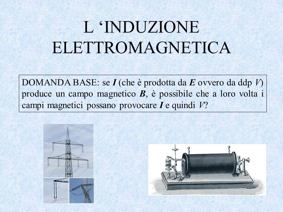 L 'INDUZIONE ELETTROMAGNETICA