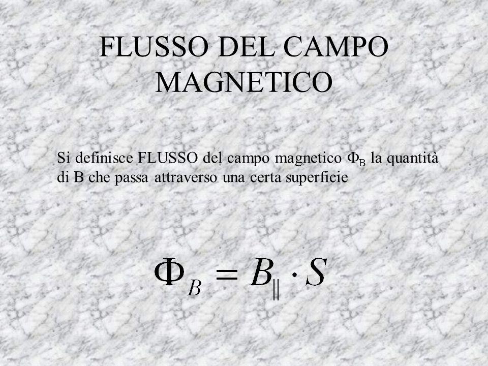 FLUSSO DEL CAMPO MAGNETICO