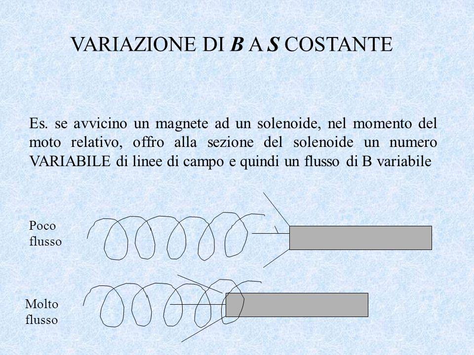 VARIAZIONE DI B A S COSTANTE