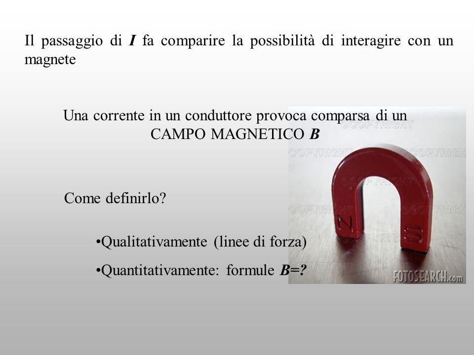 Una corrente in un conduttore provoca comparsa di un CAMPO MAGNETICO B