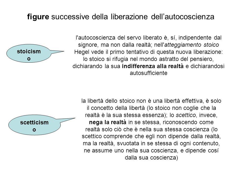 figure successive della liberazione dell'autocoscienza