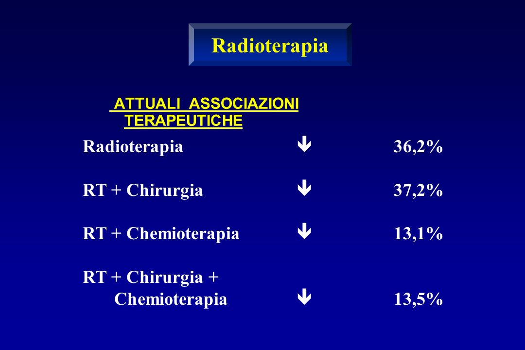 Radioterapia Radioterapia RT + Chirurgia RT + Chemioterapia