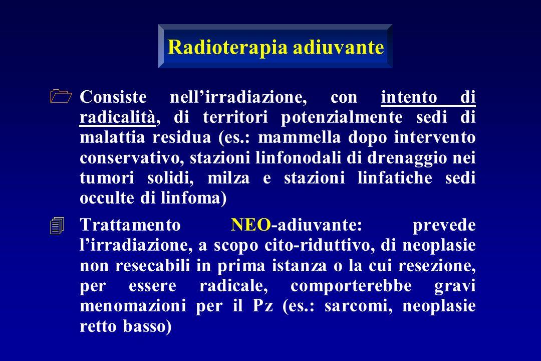 Radioterapia adiuvante