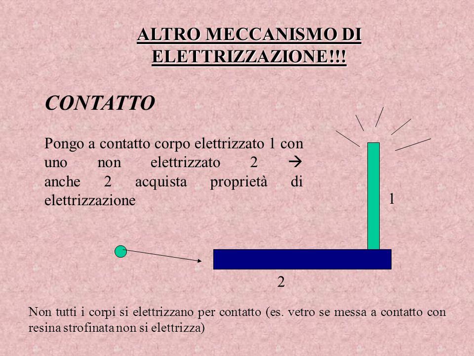 ALTRO MECCANISMO DI ELETTRIZZAZIONE!!!