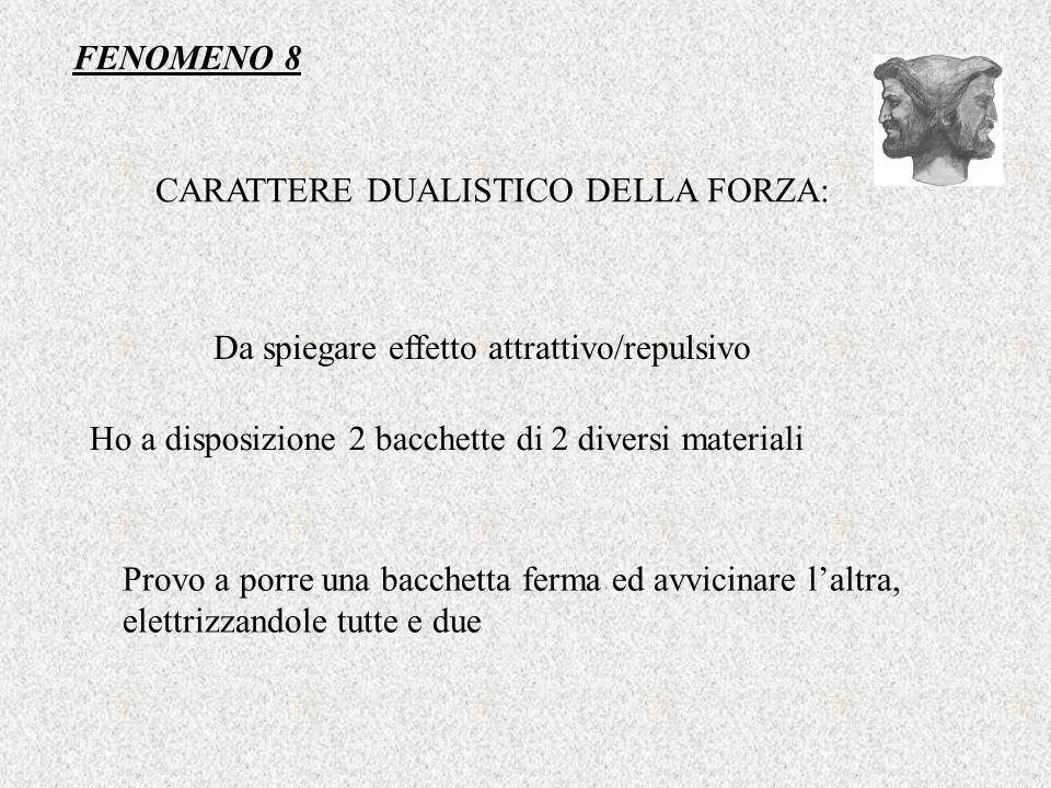FENOMENO 8 CARATTERE DUALISTICO DELLA FORZA: Da spiegare effetto attrattivo/repulsivo. Ho a disposizione 2 bacchette di 2 diversi materiali.