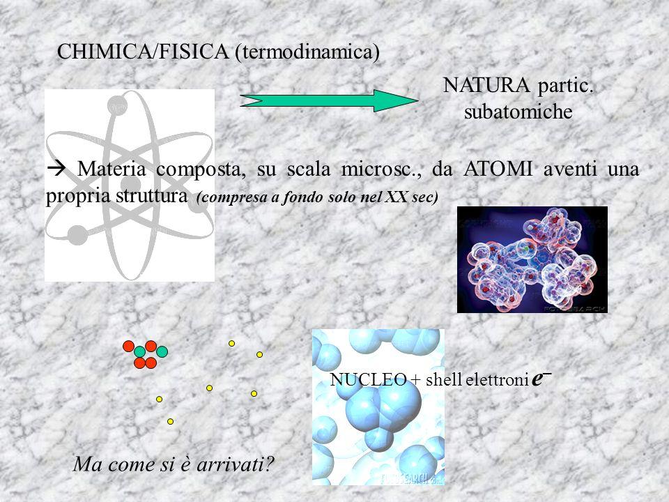 NATURA partic. subatomiche