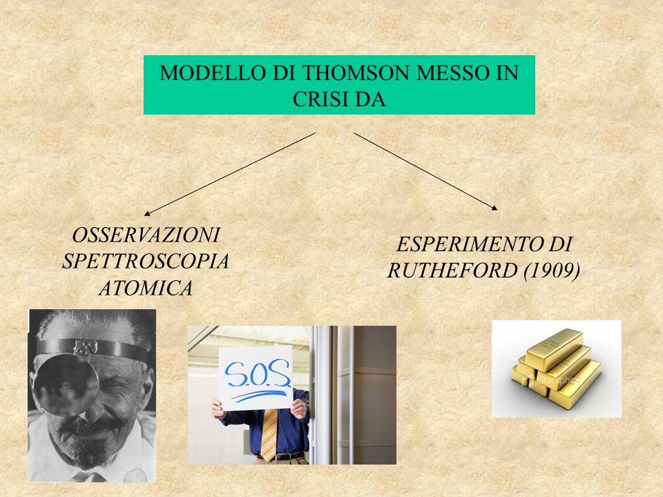 MODELLO DI THOMSON MESSO IN CRISI DA