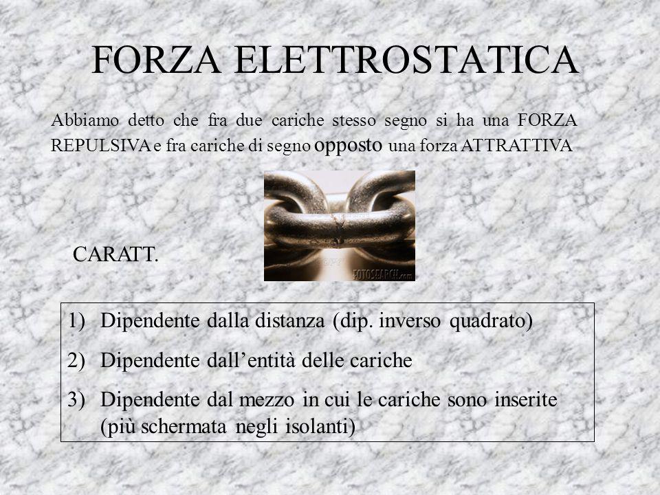 FORZA ELETTROSTATICA CARATT.