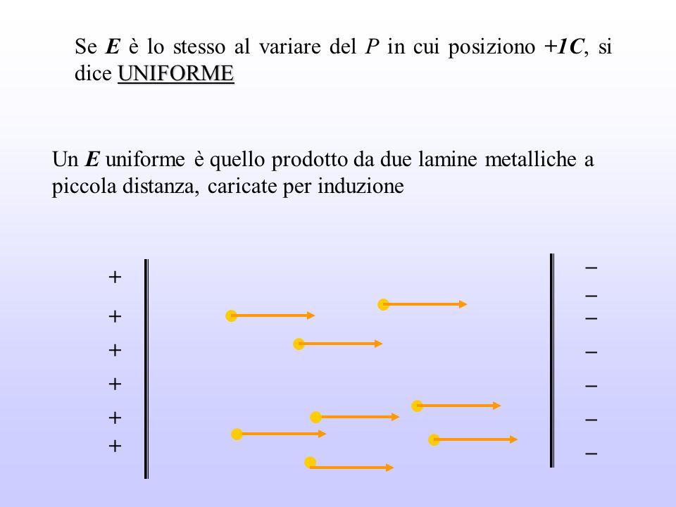 Se E è lo stesso al variare del P in cui posiziono +1C, si dice UNIFORME