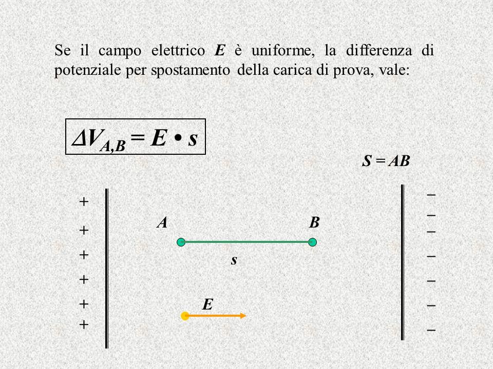 Se il campo elettrico E è uniforme, la differenza di potenziale per spostamento della carica di prova, vale:
