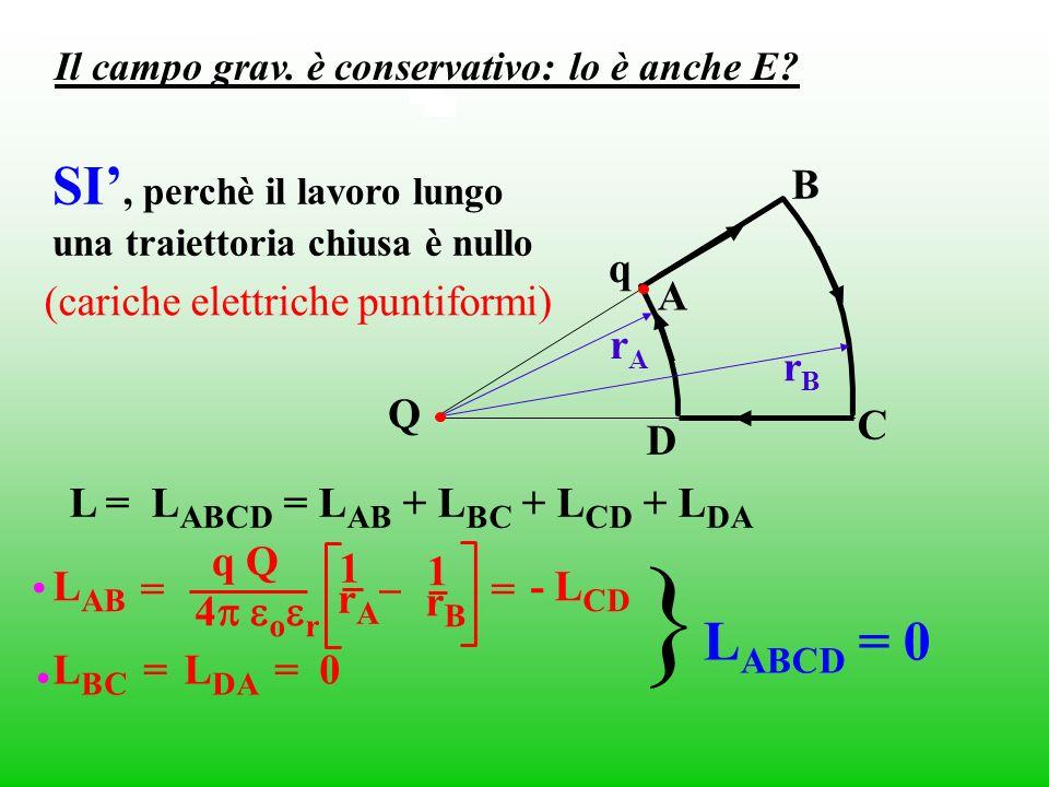 }LABCD = 0 SI', perchè il lavoro lungo B q A